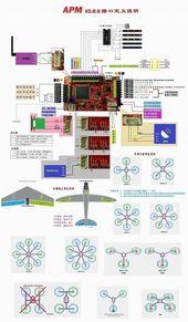 DIY Drone 6-axis Aircraft Kit Wiring Procedure #dronesdiy