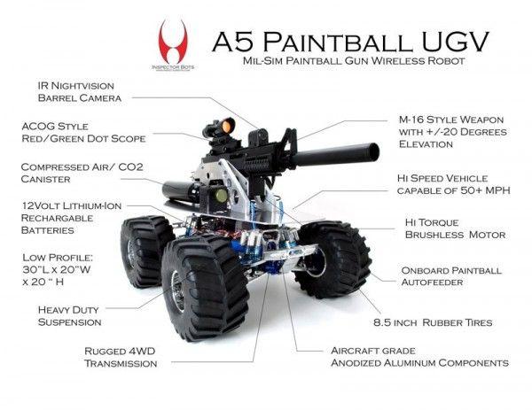 paintball gun robot