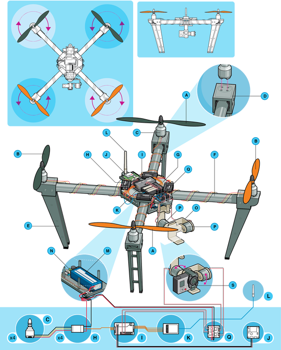 Anatomy of a Drone | Make: